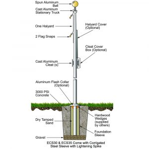 Satin Special Budget Series 35 ft. Flagpole - Revolving Truck - FG-CPECS35S-ST